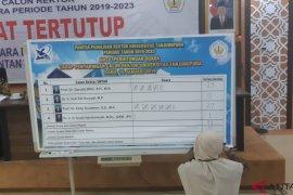 Eddy Suratman raih suara terbanyak penyaringan Calon Rektor Untan