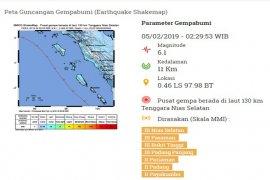Dua gempa guncang Mentawai pada sabtu sore
