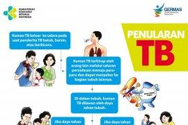Dinkes Kabupaten Tangerang tangani 11.000 penderita TBC