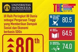 UI raih peringkat 80 dunia kampus berikan dampak sosial ekonomi