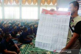 Sebanyak 700 napi bakal  nyoblos di Lapas Bogor