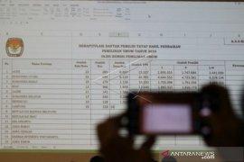 KPU Karawang terima 11.530 suket KTP dari Disdukcapil