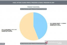 Selisih Jokowi dan Prabowo 6,6 juta suara, berdasarkan sistem penghitungan KPU
