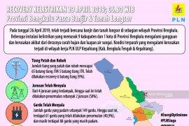 5.628 pelanggan PLN di Bengkulu mengalami pemadaman akibat banjir