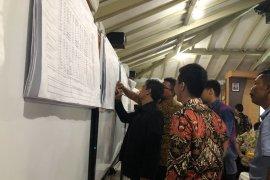 Bawaslu Tangerang nyatakan pengaduan yang masuk dugaan pelanggaran