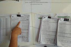 Banyak masalah di C1, Bawaslu Riau koreksi hingga 4.174 lembar
