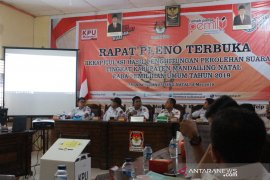 Prabowo-Sandi unggul di Madina