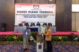 KPU Maluku Utara gelar pleno penghitungan suara Pemilu 2019