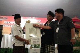 Partisipasi pemilih di Denpasar capai 77,3 Persen
