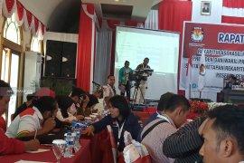 Jokowi-Ma'ruf unggul di Teluk Wondama