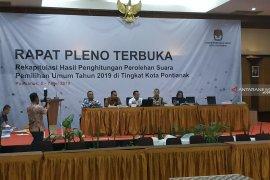 Prabowo -Sandiaga menang di Kota Pontianak