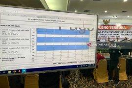 Rekapitulasi suara tingkat Provinsi Jatim berlangsung lancar