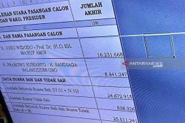 PDIP Jatim: Keunggulan Jokowi-Ma'ruf adalah kemenangan rakyat