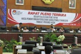 Partai Aceh ungkap penggelembungan data pemilih di Aceh Besar