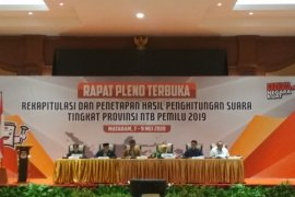 Capres Prabowo-Sandi menang di NTB
