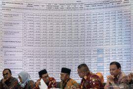 Berita politik menarik, rekapitulasi suara hingga jabatan Ketua MPR