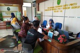 Walhi Bengkulu daftarkan gugatan banding melawan PT Kusuma Raya Utama