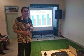 BEI: Jumlah investor milenial di Sumut bertambah 1.513 orang