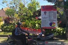Desa Mengwitani pertahankan pertanian