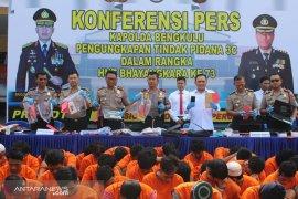 Polda Bengkulu ungkap 310 kasus curas, curat dan curanmor