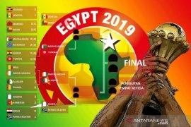 Nasib tim unggulan babak 16 besar Piala Afrika
