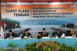 KPU provinsi tetapkan 45 orang Caleg terpilih