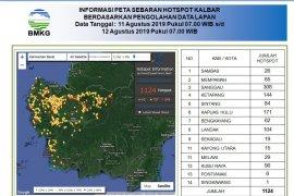 BMKG Supadio: Terpantau sebanyak 1.124 hotspot di Kalbar