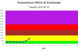 Ini kualitas udara Kota Pontianak pagi ini