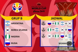 Argentina paling diunggulkan  dalam penyisihan Grup B Piala Dunia FIBA