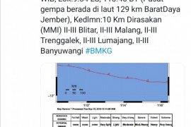 Jember diguncang gempa berkekuatan 4,8 SR