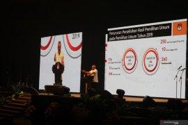 Serangan siber personal KPU jadi tantangan Pilkada  2020
