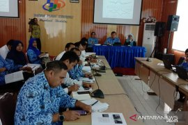 BPS : neraca perdagangan luar negeri Maluku September 2019 defisit