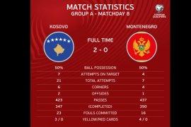 Kosovo perbesar peluang debut di final Piala Eropa