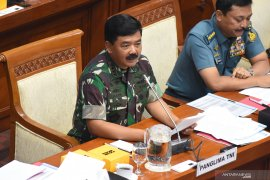 Panglima TNI Marsekal Hadi Tjahjanto sampaikan rencana kerja terkait percepatan Alutsista