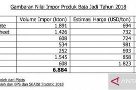 Baja impor masih banjiri pasar baja nasional 2019
