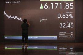 Senin pagi, IHSG dibuka melemah seiring koreksi bursa saham global