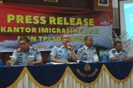 Kantor Imigrasi Sukabumi deportasi 27 WNA pada 2019