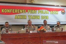 Polda Aceh: 731 orang meninggal dunia di jalan sepanjang tahun 2019