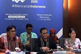 BPS: China pemasok barang impor terbesar ke Indonesia sepanjang 2019