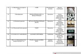 Daftar nama zat NPS yang sudah teridentifikasi di Indonesia Tahun 2019 Page 5 Small