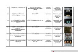 Daftar nama zat NPS yang sudah teridentifikasi di Indonesia Tahun 2019 Page 6 Small