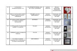 Daftar nama zat NPS yang sudah teridentifikasi di Indonesia Tahun 2019 Page 7 Small