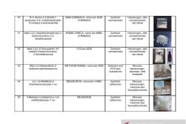 Daftar nama zat NPS yang sudah teridentifikasi di Indonesia Tahun 2019 Page 8 Small