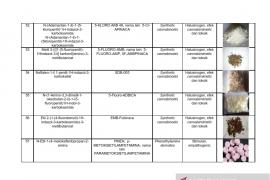 Daftar nama zat NPS yang sudah teridentifikasi di Indonesia Tahun 2019 Page 10 Small