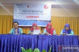 Hapsari: Kekerasan terhadap perempuan di Sumut masih tinggi