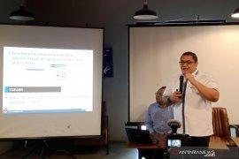 Survei Median: Elektabilitas Prabowo tertinggi