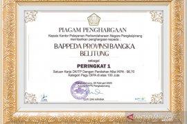Bappeda Babel terima penghargaan KPPN dengan nilai tertinggi IKPA