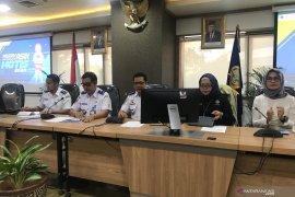 Fokus pengawasan KRL Jakarta-Depok cegah virus corona