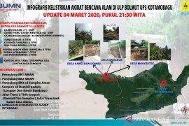 PLN padamkan listrik lokasi banjir di Bolmong