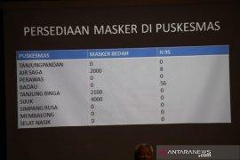 Dinkes Belitung sebut stok masker di puskesmas cukup untuk tiga bulan